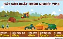 Tích tụ đất đai để nông nghiệp bứt phá