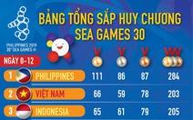 Cập nhật SEA Games ngày 9-12: chờ cơn 'mưa vàng' thứ hai
