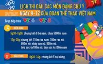 Cập nhật SEA Games ngày 9-12: Điền kinh 'mở hàng' với 2 huy chương bạc