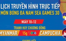 Lịch thi đấu chung kết bóng đá nam SEA Games 30: U22 Việt Nam - Indonesia