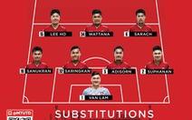 Văn Lâm cùng Muangthong có 3 điểm đầu tiên ở Thai League 1