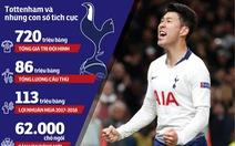 Tottenham xây chắc tương lai