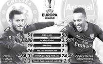 Chung kết Europa League: Trận đấu của danh dự và tương lai