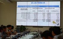 59% khách hàng miền Trung tăng tiền điện