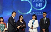 Vietjet trong top 50 công ty kinh doanh hiệu quả nhất Việt Nam