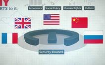 'Quyền lực' của ủy viên không thường trực Hội đồng Bảo an LHQ