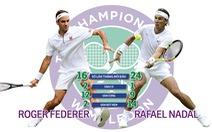 Roger Federer và Rafael Nadal tái đấu sau 11 năm
