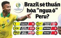 """Brazil sẽ thuần hóa """"ngựa ô"""" Peru?"""