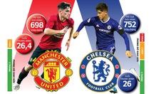 M.U mới mẻ đấu Chelsea tươi trẻ