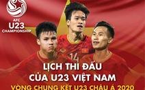 Lịch thi đấu vòng chung kết Giải U23 châu Á 2020 của U23 Việt Nam
