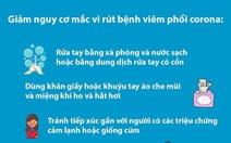 Cách ly 4 bệnh nhân người Việt nghi viêm phổi Vũ Hán về từ Trung Quốc
