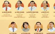 Thành ủy TP.HCM phân công nhiệm vụ cho 16 thành viên Ban Thường vụ