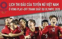 Lịch thi đấu của tuyển nữ Việt Nam vòng play-off tranh suất dự Olympic 2020