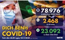 Dịch COVID-19 ngày 24-2: Ca nhiễm ở Ý tiếp tục tăng, lên 152 người