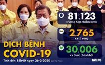 Dịch COVID-19 ngày 26-2: Hàn Quốc thêm 115 ca nhiễm mới, tổng cộng 1.261 ca