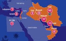 COVID-19 xâm nhập xứ dầu mỏ, 1.300 lao động Việt lo âu