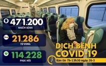 Dịch COVID-19 sáng 26-3: Thái Lan hơn 1.000 ca nhiễm, Mỹ 1.000 người tử vong