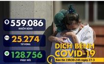 Dịch COVID-19 tối 27-3: Thủ tướng, bộ trưởng Y tế Anh cùng nhiễm bệnh