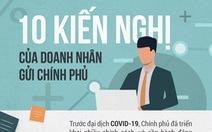 10 kiến nghị của Chủ tịch Đồng Tâm Group Võ Quốc Thắng