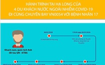 Quảng Ninh phong tỏa 5 khu vực có nguy cơ cao lây nhiễm COVID-19