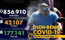 Dịch COVID-19 sáng 1-4: Dịch tại Ý đạt đỉnh, thế giới hơn 42.000 ca tử vong