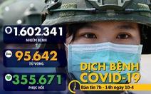 Dịch COVID-19 ngày 10-4: Thế giới hơn 1,6 triệu ca nhiễm, Thủ tướng Anh rời khoa chăm sóc đặc biệt