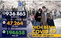 Dịch COVID-19 chiều 2-4: Thái Lan giới nghiêm, Czech kéo dài tình trạng khẩn cấp