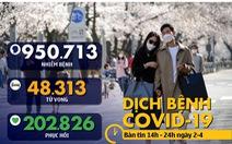 Dịch COVID-19 chiều 2-4: Thái Lan giới nghiêm, Tây Ban Nha hơn 10.000 ca tử vong
