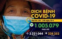 Dịch COVID-19 chiều 30-4: Việt Nam thêm ca khỏi bệnh, Anh thứ 2 châu Âu về tử vong