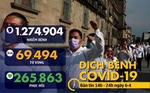 Dịch COVID-19 chiều 6-4: Campuchia 3 ngày không thêm mới, Indonesia tăng kỷ lục ca nhiễm