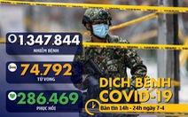 Dịch COVID-19 chiều 7-4: Nhật ban bố tình trạng khẩn cấp