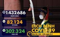 Dịch COVID-19 chiều 8-4: Đức tăng 254 người chết trong 24 giờ, Jakarta siết thêm các hạn chế