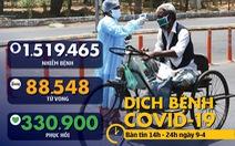 Dịch COVID-19 chiều 9-4: Tây Ban Nha hơn 15.000 ca tử vong, số nhiễm ở Nhật vượt mốc 5.000