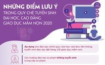 Lưu ý gì trong quy chế tuyển sinh đại học 2020?
