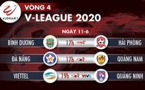 Lịch trực tiếp V-League 2020 ngày 11-6: Tâm điểm Viettel - Quảng Ninh