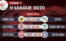 Lịch trực tiếp vòng 7 V-League ngày 29-6: Tâm điểm Lạch Tray và Thống Nhất