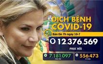 COVID-19 ngày 10-7: Nữ Tổng thống xinh đẹp của Bolivia mắc COVID-19