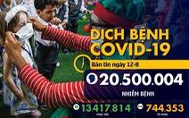 Dịch COVID-19 ngày 12-8: Mỹ mua 100 triệu liều văcxin của Moderna