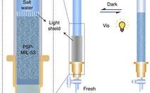 Công nghệ lọc nước biển thành nước uống chỉ trong 30 phút