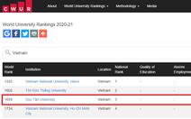 Top 4 trường đại học của Việt Nam được CWUR xếp hạng năm 2020
