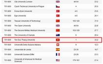 Việt Nam có đại học duy nhất vào top 701-800 đại học xuất sắc nhất thế giới