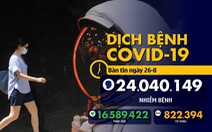 Dịch COVID-19 ngày 26-8: thế giới hơn 24 triệu ca, châu Âu có 2 ca tái nhiễm