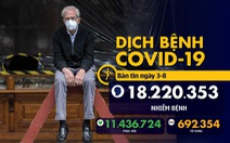 COVID-19 ngày 3-8: Chuyên gia Nhà Trắng: COVID-19 lan rộng khắp nơi
