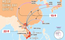 Hàng không mở lại các đường bay quốc tế nào?