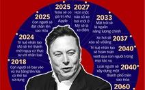 Elon Musk tiền nhiều để làm gì?