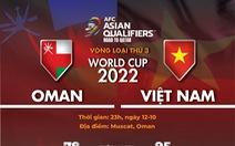 So sánh sức mạnh giữa Oman và Việt Nam: Đối thủ nhỉnh hơn
