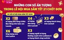 Lazada ghi nhận những con số mua sắm ấn tượng trước thềm Tết Nguyên Đán