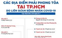 DỄ XEM: 18 địa điểm bị phong tỏa ở TP.HCM