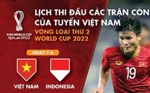 Lịch thi đấu của tuyển Việt Nam tại vòng loại thứ 2 World Cup 2022 ở UAE