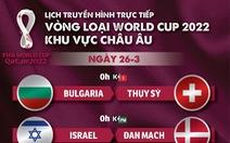 Lịch trực tiếp vòng loại World Cup 2022 châu Âu: Tây Ban Nha, Đức, Anh thi đấu